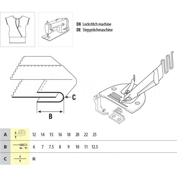 Einfasser 20 / 10 mm - einnmal um
